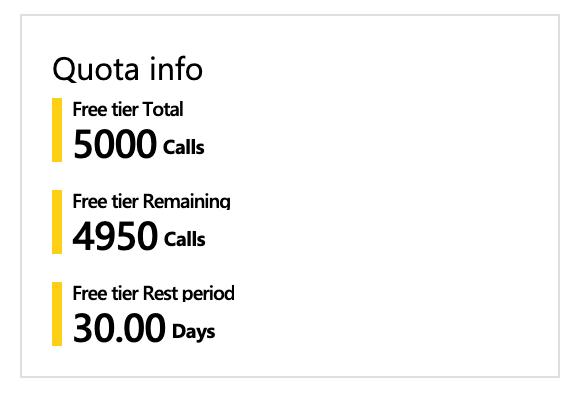Azure Quota Info