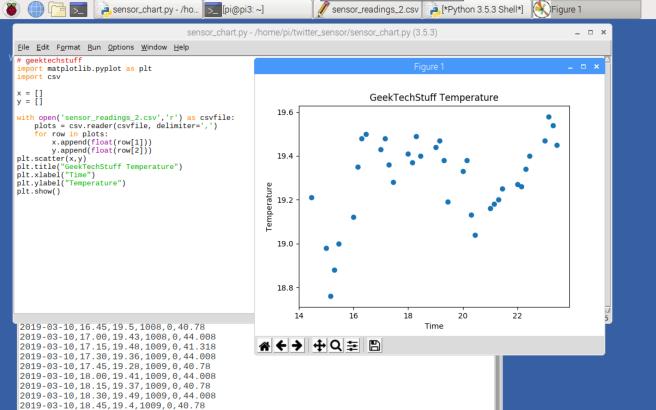 Matplotlib scatter graph