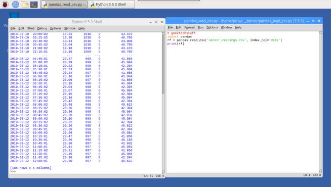 Opening CSV data with Pandas