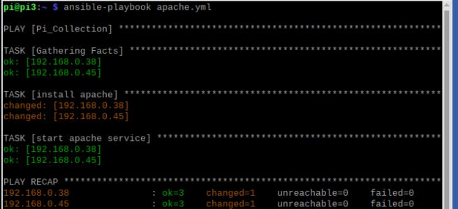 Ansible Apache Playbook Complete