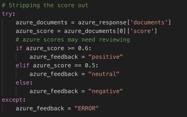 Azure Score
