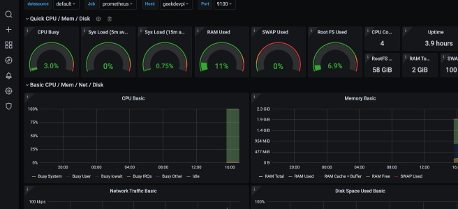 Node Exporter dashboard showing system metrics